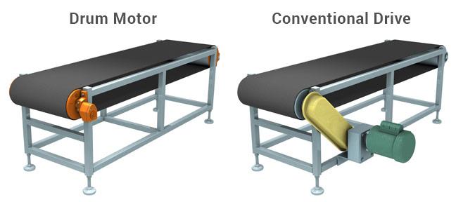Van Der Graaf Conveyor Drive Comparison